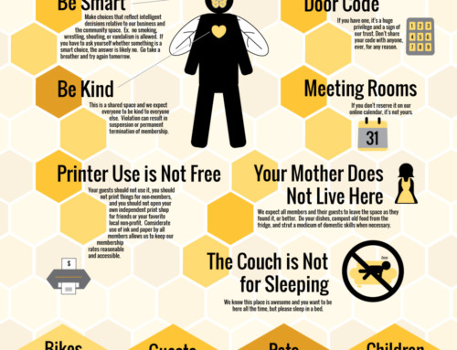 Hive Rules Infographic
